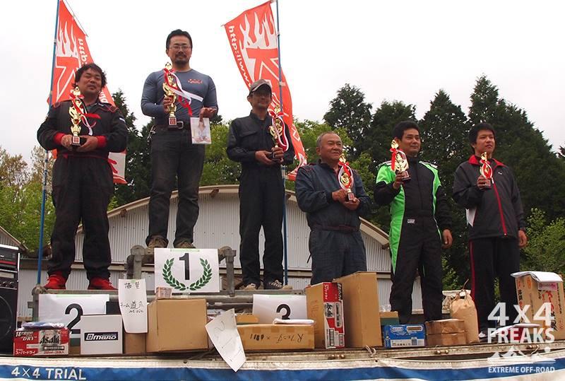JFTA全日本九州トライアルマスターズp_class
